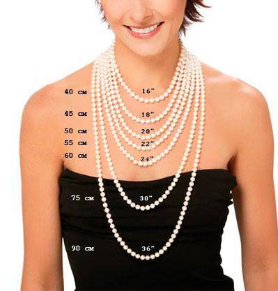 Классификация ожерелий по длине